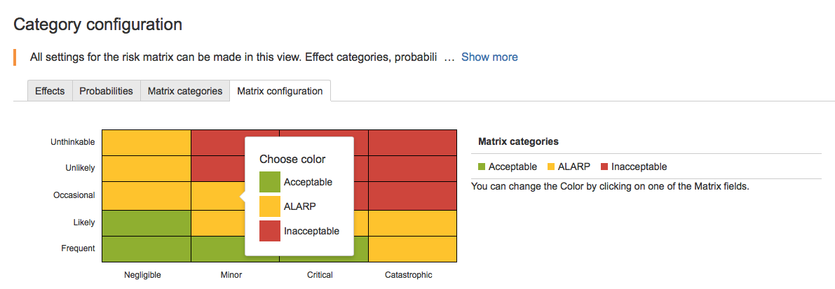Assigning of categories to the risk matrix