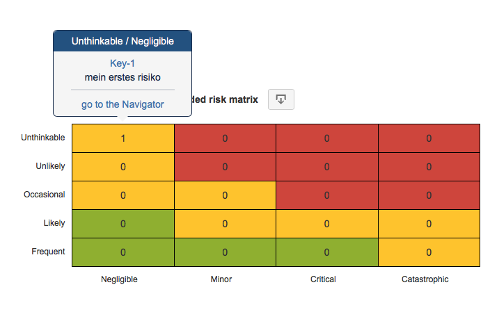 filled treated risk matrix